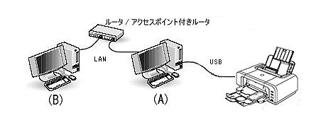 lbp6340 ファームウェア